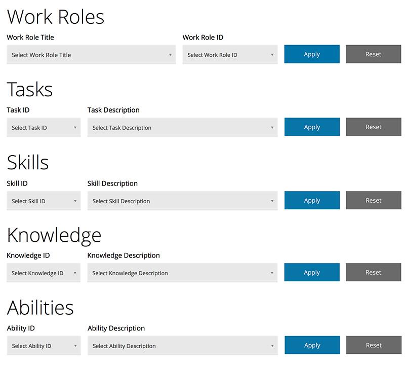 NICE Cybersecurity Workforce Framework Searchable Enhancement